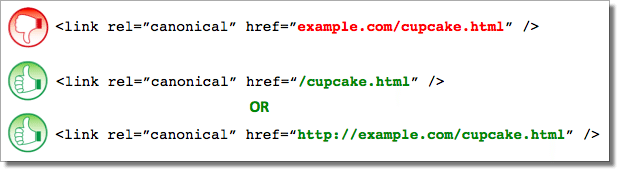 canonical-examples